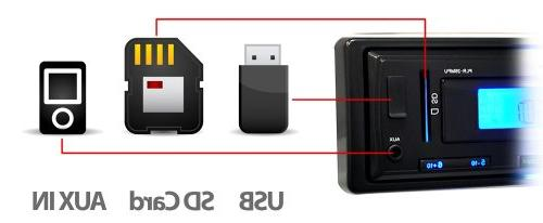 Pyle PLR26MPU- 4 * 60 Watt In-Dash with AM/FM Radio, Input for iPod/MP3 and Flash